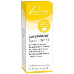 Lymphdiaral® Basistropfen SL 20ml