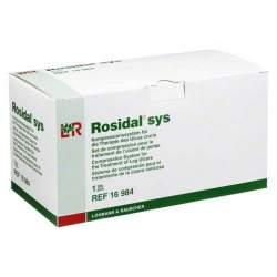 Rosidal® Sys 1 Kompressionssystem