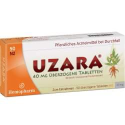 UZARA® 50 überzogene Tabletten
